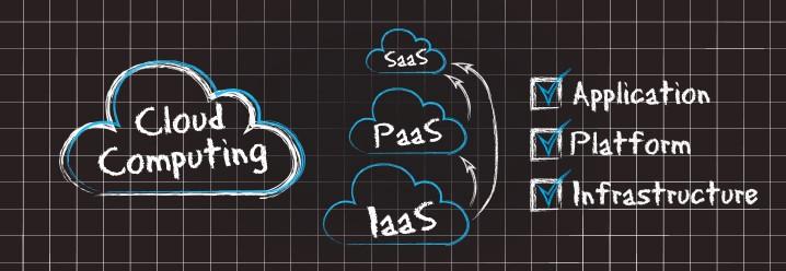 Cloud Computing - Conceptos básicos