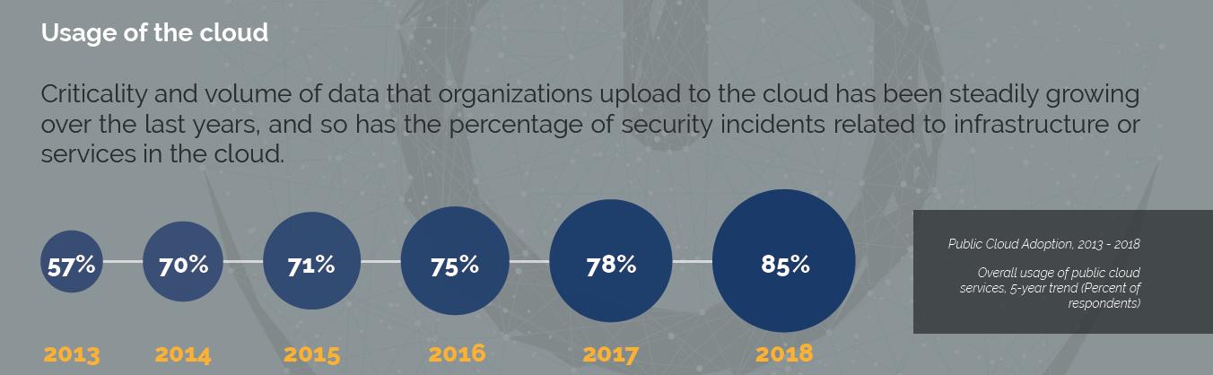 Ciberseguridad - seguridad informática