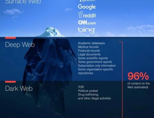 Deep web: conceptos