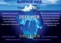 Deep web - dark web - seguretat informàtica