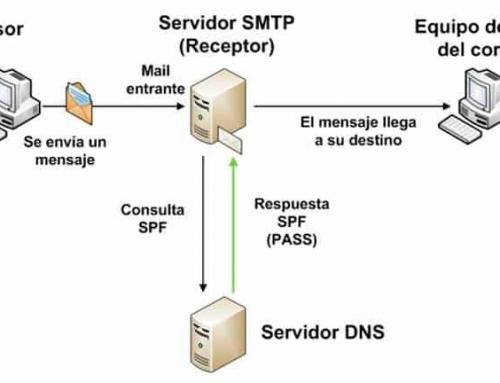 Cómo evitar la suplantación identidad de nuestro correo electrónico