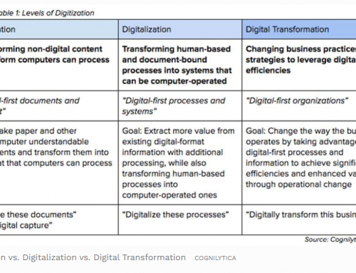 Digitalizar frente a transformación digital